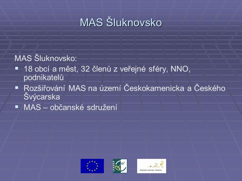 MAS Šluknovsko MAS Šluknovsko:   18 obcí a měst, 32 členů z veřejné sféry, NNO, podnikatelů   Rozšiřování MAS na území Českokamenicka a Českého Švýcarska   MAS – občanské sdružení