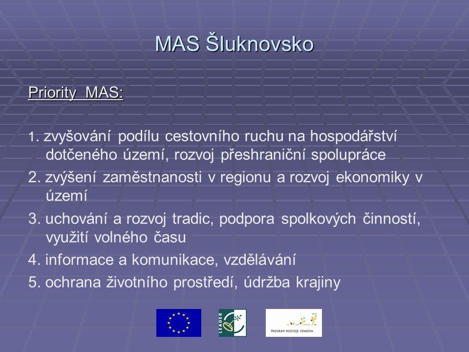 MAS Šluknovsko Priority MAS: 1. zvyšování podílu cestovního ruchu na hospodářství dotčeného území, rozvoj přeshraniční spolupráce 2. zvýšení zaměstnan