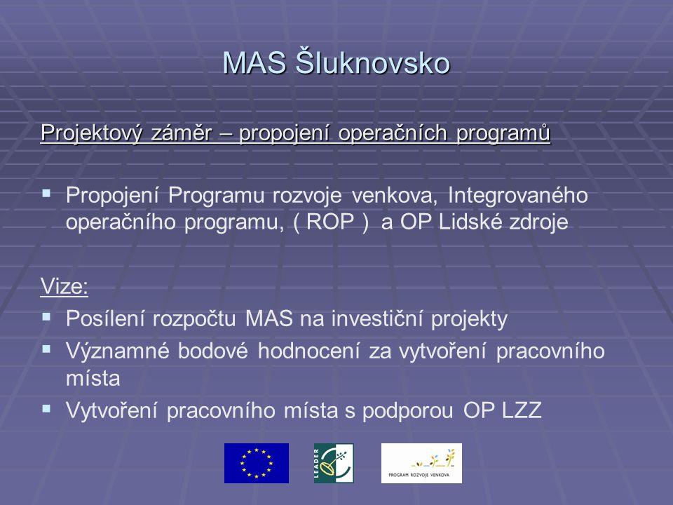 MAS Šluknovsko Projektový záměr – propojení operačních programů   Propojení Programu rozvoje venkova, Integrovaného operačního programu, ( ROP ) a OP Lidské zdroje Vize:   Posílení rozpočtu MAS na investiční projekty   Významné bodové hodnocení za vytvoření pracovního místa   Vytvoření pracovního místa s podporou OP LZZ