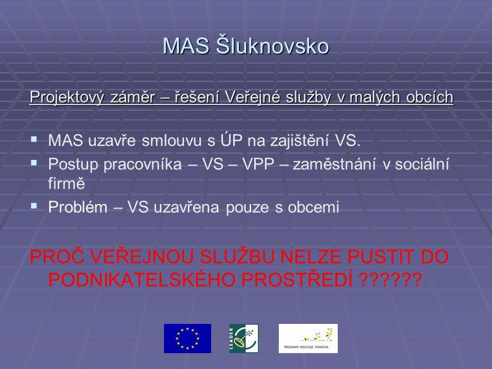 MAS Šluknovsko Projektový záměr – řešení Veřejné služby v malých obcích   MAS uzavře smlouvu s ÚP na zajištění VS.   Postup pracovníka – VS – VPP