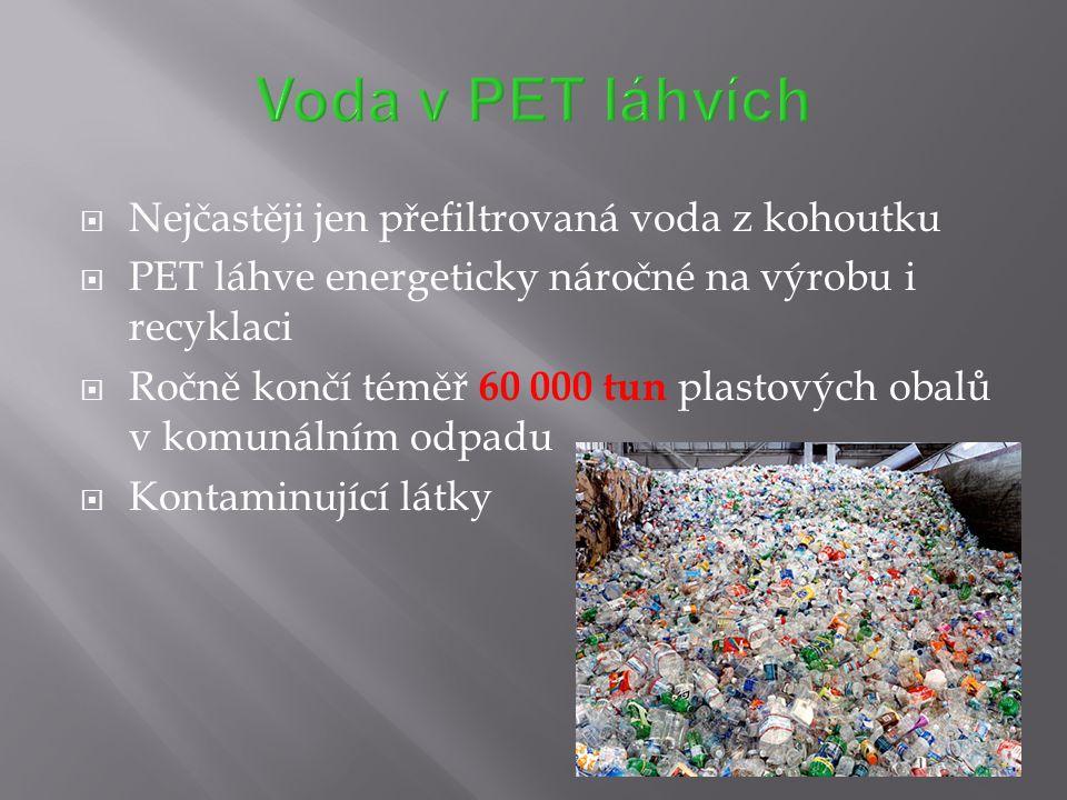  Nejčastěji jen přefiltrovaná voda z kohoutku  PET láhve energeticky náročné na výrobu i recyklaci  Ročně končí téměř 60 000 tun plastových obalů v
