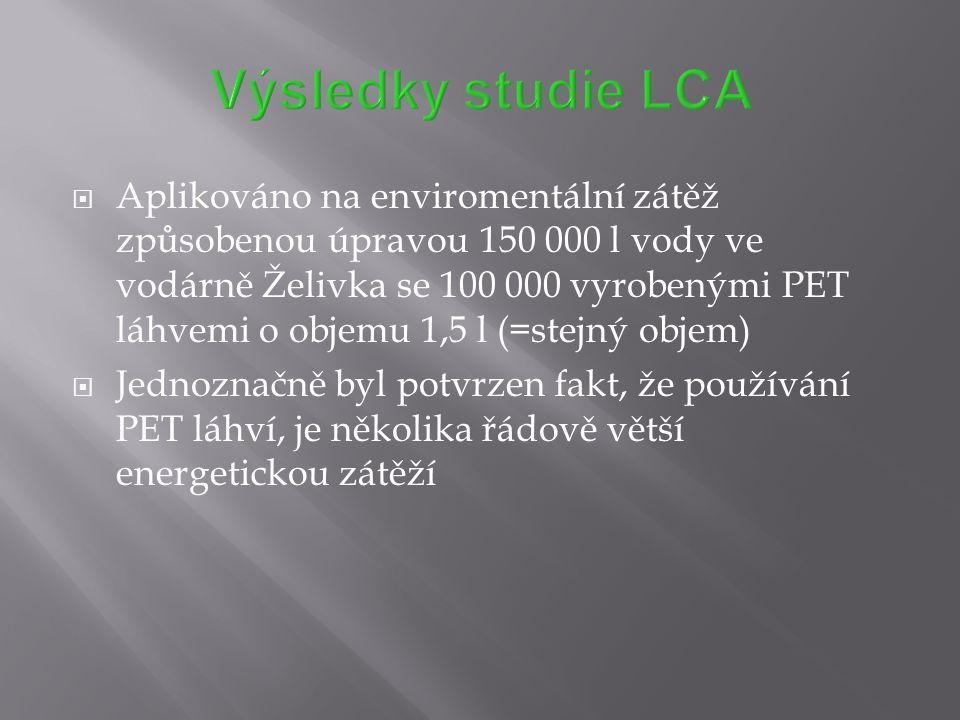 Aplikováno na enviromentální zátěž způsobenou úpravou 150 000 l vody ve vodárně Želivka se 100 000 vyrobenými PET láhvemi o objemu 1,5 l (=stejný ob