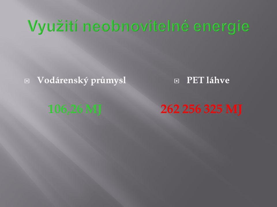  Vodárenský průmysl 106,26 MJ  PET láhve 262 256 325 MJ