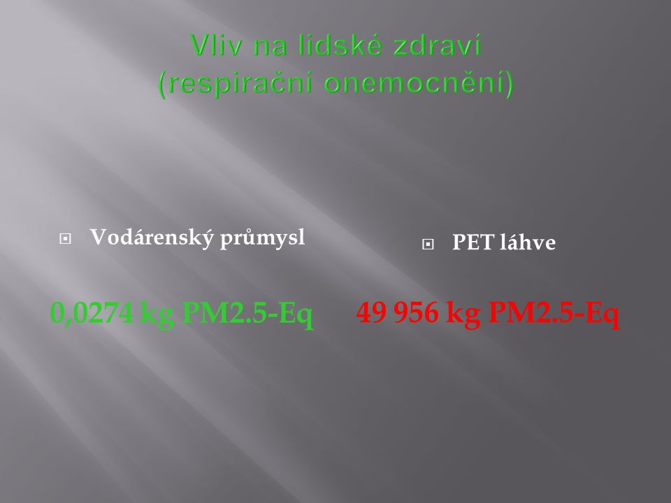 Vodárenský průmysl 0,0274 kg PM2.5-Eq  PET láhve 49 956 kg PM2.5-Eq