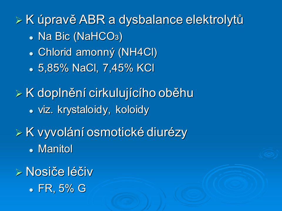 K úpravě ABR a dysbalance elektrolytů Na Bic (NaHCO 3 ) Na Bic (NaHCO 3 ) Chlorid amonný (NH4Cl) Chlorid amonný (NH4Cl) 5,85% NaCl, 7,45% KCl 5,85%