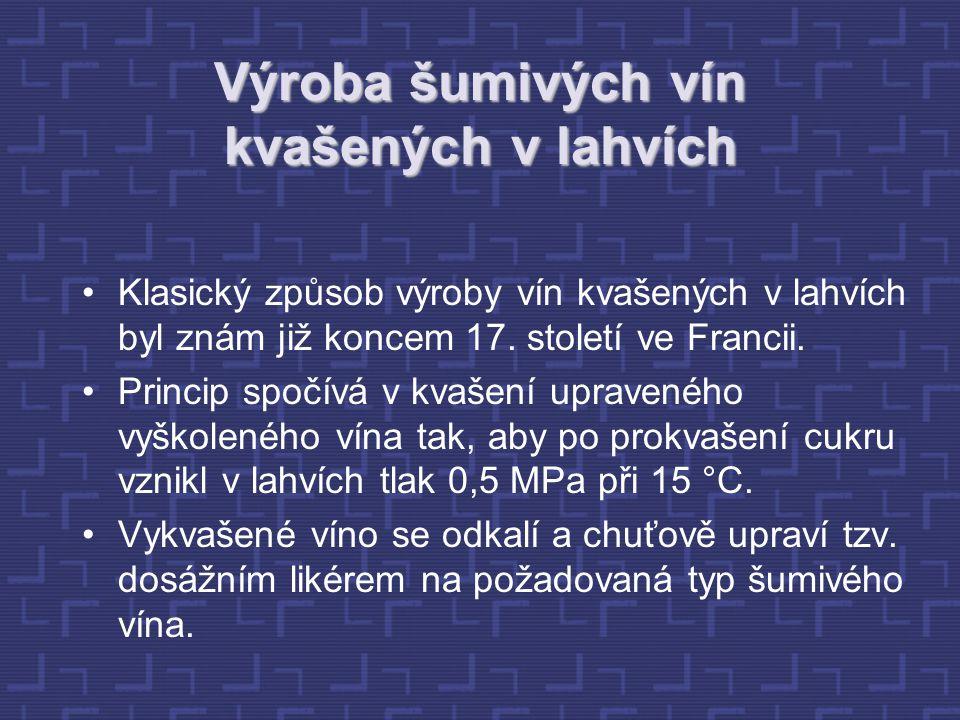 Výroba šumivých vín kvašených v lahvích Klasický způsob výroby vín kvašených v lahvích byl znám již koncem 17. století ve Francii. Princip spočívá v k
