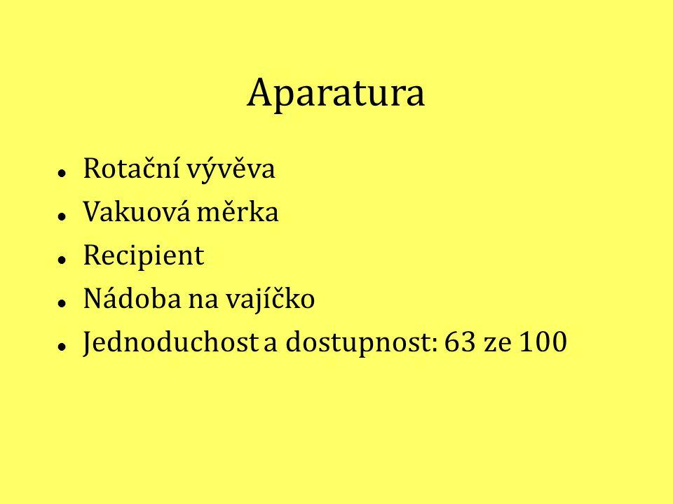 Aparatura Rotační vývěva Vakuová měrka Recipient Nádoba na vajíčko Jednoduchost a dostupnost: 63 ze 100