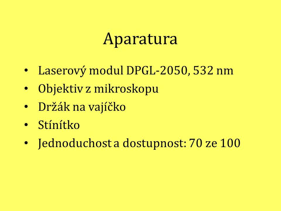 Aparatura Laserový modul DPGL-2050, 532 nm Objektiv z mikroskopu Držák na vajíčko Stínítko Jednoduchost a dostupnost: 70 ze 100