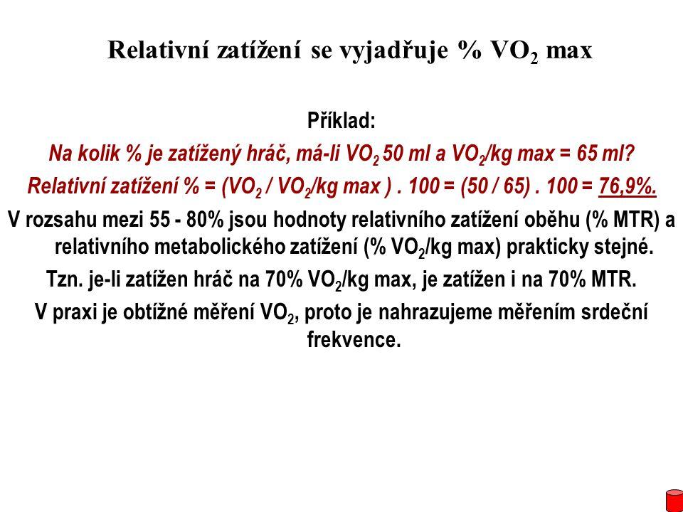 Relativní zatížení se vyjadřuje % VO 2 max Příklad: Na kolik % je zatížený hráč, má-li VO 2 50 ml a VO 2 /kg max = 65 ml? Relativní zatížení % = (VO 2