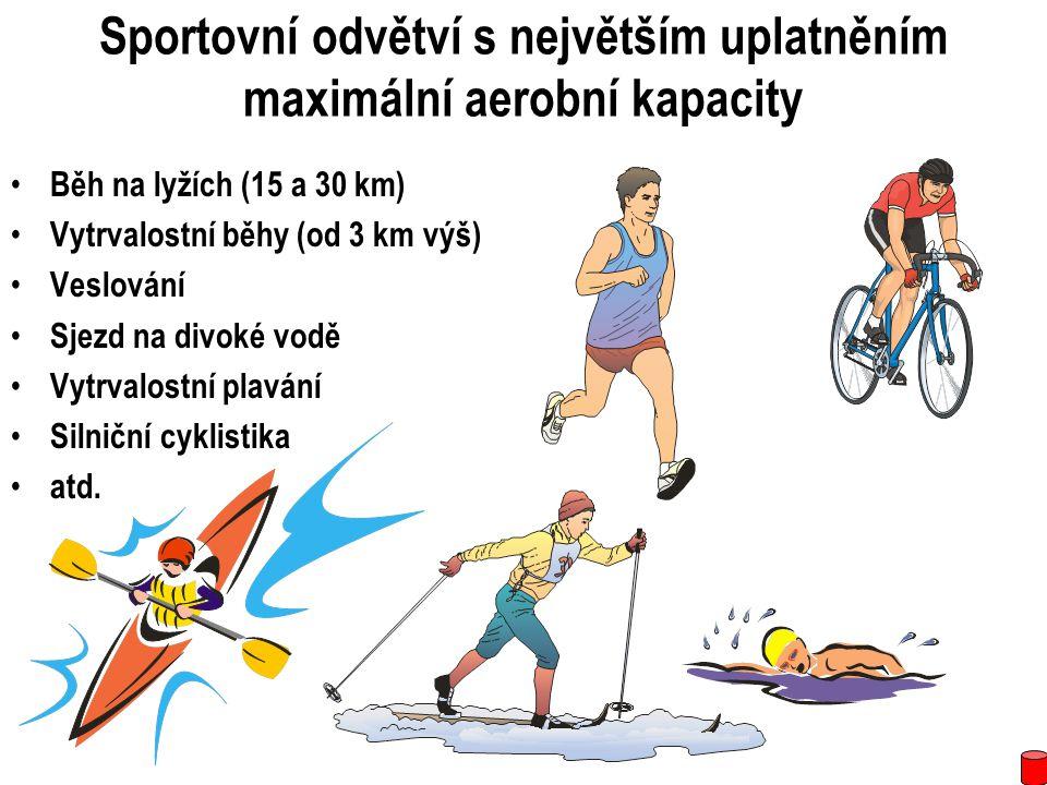 Sportovní odvětví s největším uplatněním maximální aerobní kapacity Běh na lyžích (15 a 30 km) Vytrvalostní běhy (od 3 km výš) Veslování Sjezd na divo