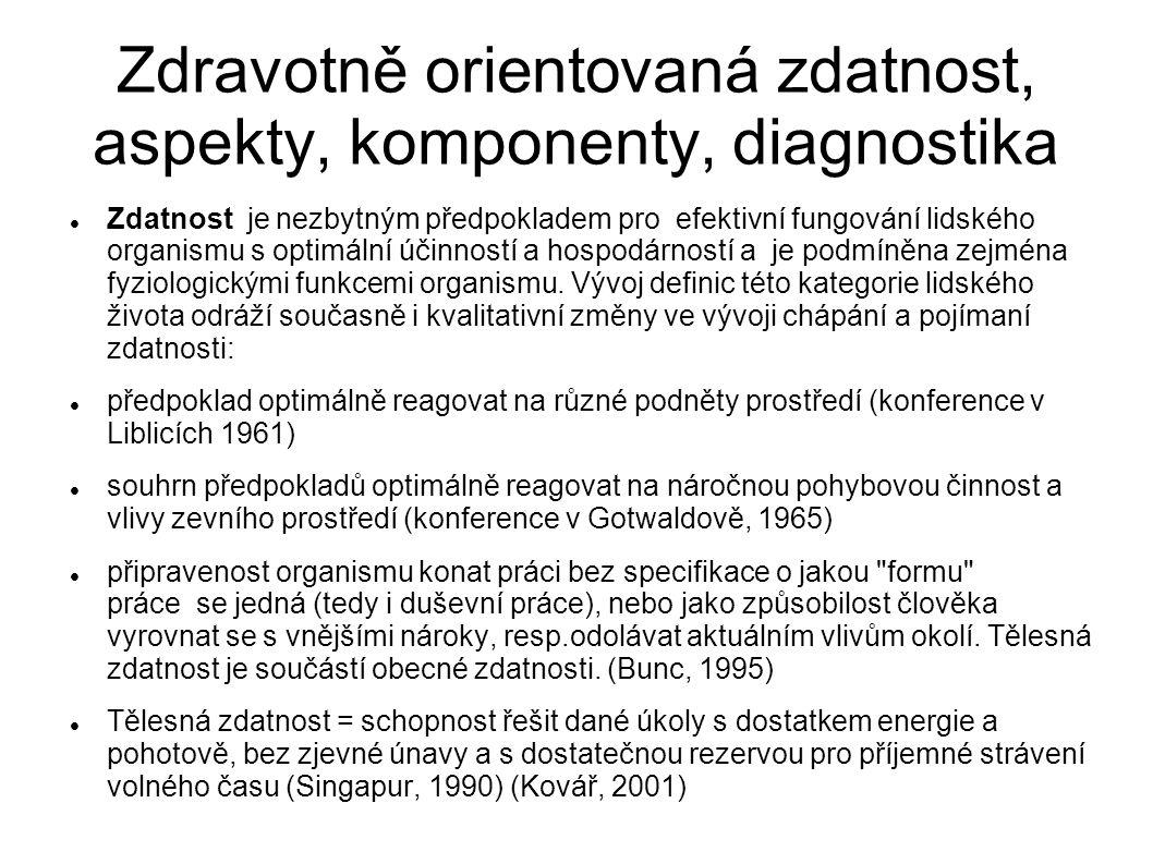 Zdravotně orientovaná zdatnost, aspekty, komponenty, diagnostika Zdatnost je nezbytným předpokladem pro efektivní fungování lidského organismu s optim