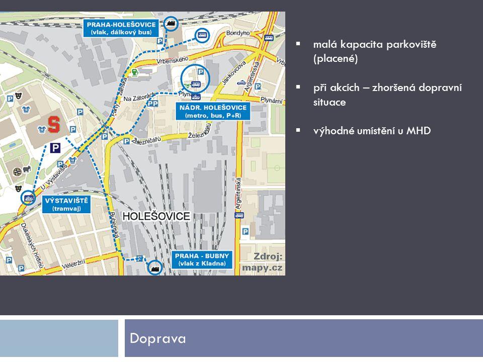 Doprava  malá kapacita parkoviště (placené)  při akcích – zhoršená dopravní situace  výhodné umístění u MHD