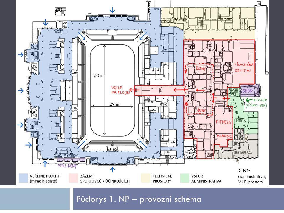 Půdorys 1. NP – provozní schéma 2. NP: administrativa, V.I.P. prostory 60 m 29 m