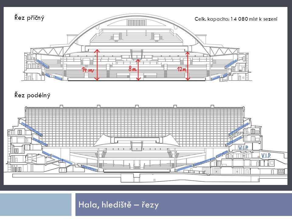 Hala, hlediště – řezy Řez příčný Řez podélný Celk. kapacita: 14 080 míst k sezení