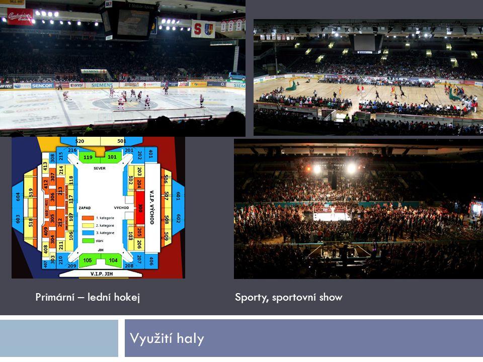 Využití haly Primární – lední hokejSporty, sportovní show