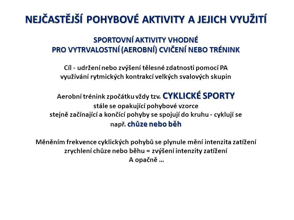 ICHS Akutní koronární insuficience indikovaná k pohybové aktivitě (např.