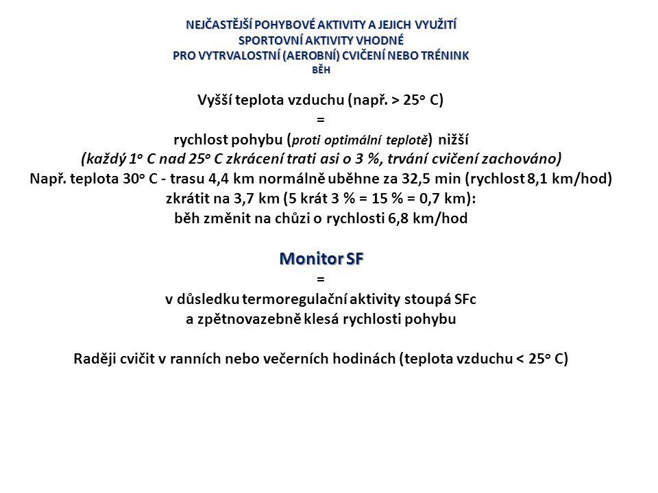 NEJČASTĚJŠÍ POHYBOVÉ AKTIVITY A JEJICH VYUŽITÍ SPORTOVNÍ AKTIVITY VHODNÉ PRO VYTRVALOSTNÍ (AEROBNÍ) CVIČENÍ NEBO TRÉNINK BĚH Vyšší teplota vzduchu (na