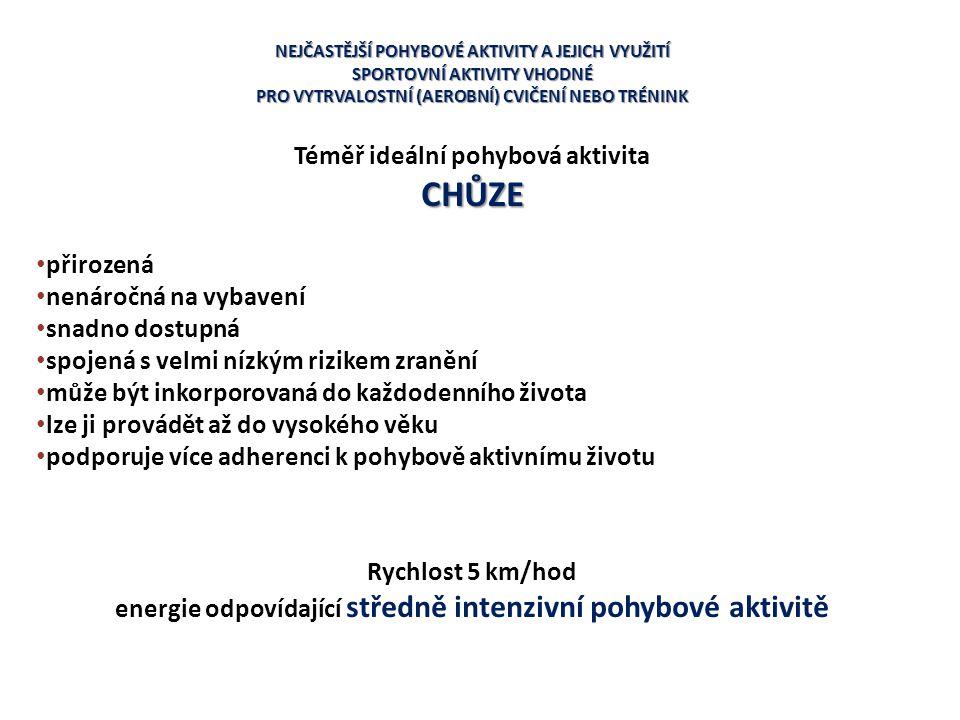 NEJČASTĚJŠÍ POHYBOVÉ AKTIVITY A JEJICH VYUŽITÍ SPORTOVNÍ AKTIVITY VHODNÉ PRO VYTRVALOSTNÍ (AEROBNÍ) CVIČENÍ NEBO TRÉNINK vzpřímené držení trupu (mírný předklon) krk a hlava v přirozeném prodloužení osy těla při opačné rotaci ramen a pánve střed rotačních pohybů se posunuje kraniálně (díky holím) těžiště těla se mírně snižuje Při nezbytném prodloužení kroku při došlápnutí kolenní kloub v mírné flexi (prevence hyperextenze a k přetížení přední části kolenního kloubu)