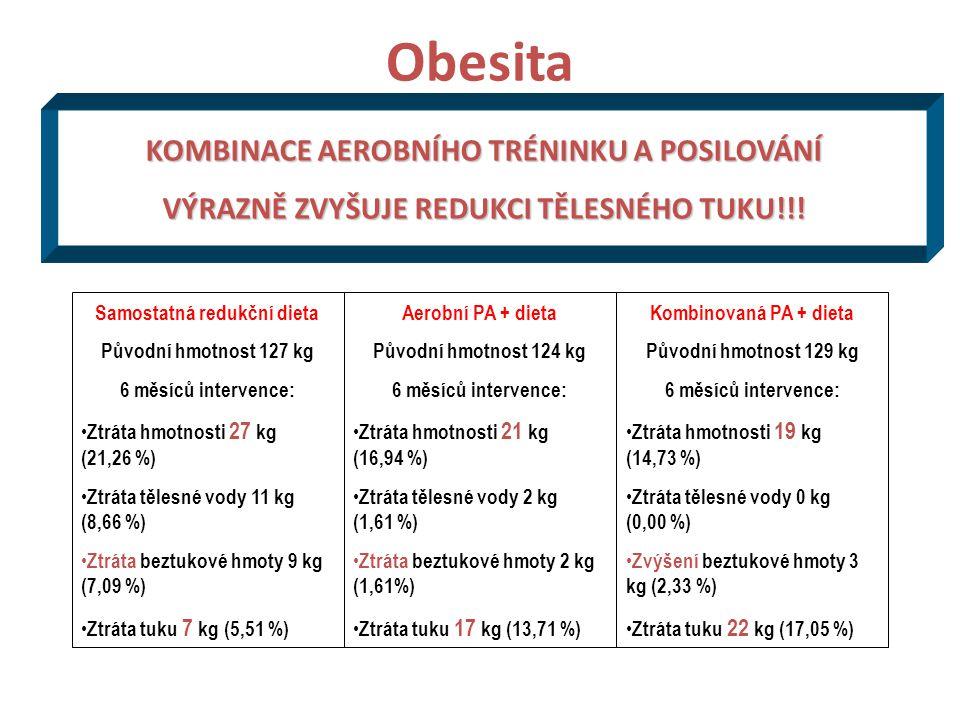 Obesita KOMBINACE AEROBNÍHO TRÉNINKU A POSILOVÁNÍ VÝRAZNĚ ZVYŠUJE REDUKCI TĚLESNÉHO TUKU!!! Samostatná redukční dieta Původní hmotnost 127 kg 6 měsíců