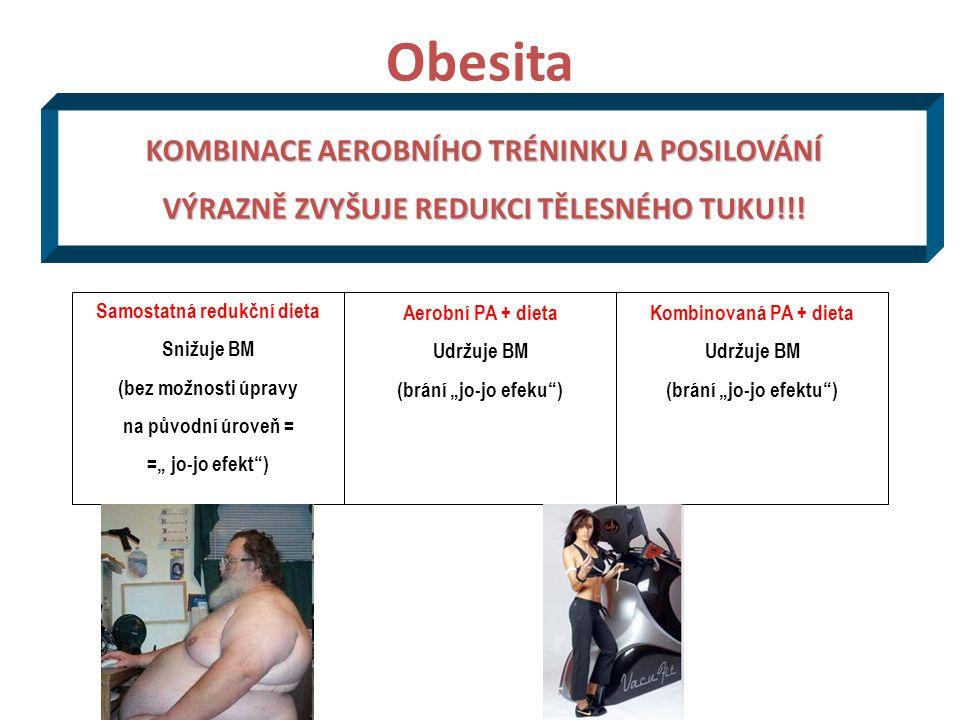 Obesita KOMBINACE AEROBNÍHO TRÉNINKU A POSILOVÁNÍ VÝRAZNĚ ZVYŠUJE REDUKCI TĚLESNÉHO TUKU!!! Samostatná redukční dieta Snižuje BM (bez možnosti úpravy