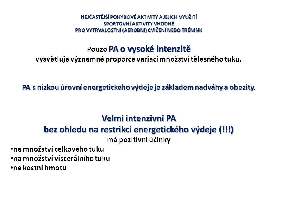 NEJČASTĚJŠÍ POHYBOVÉ AKTIVITY A JEJICH VYUŽITÍ SPORTOVNÍ AKTIVITY VHODNÉ PRO VYTRVALOSTNÍ (AEROBNÍ) CVIČENÍ NEBO TRÉNINK DALŠÍ CYKLICKÉ SPORTOVNÍ AKTIVITY Podobný výsledek u různých druhů PA (pokud cvičení obsahuje aerobní cyklickou zátěž velkých svalových skupin) STACIONÁRNÍ BICYKLY (rotopedy)