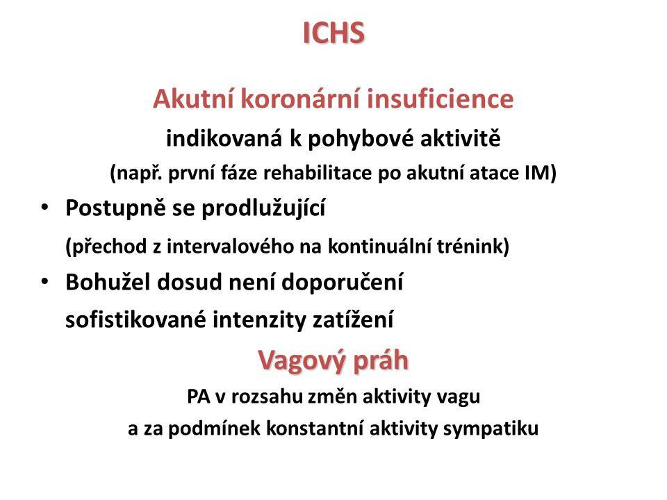 ICHS Akutní koronární insuficience indikovaná k pohybové aktivitě (např. první fáze rehabilitace po akutní atace IM) Postupně se prodlužující (přechod