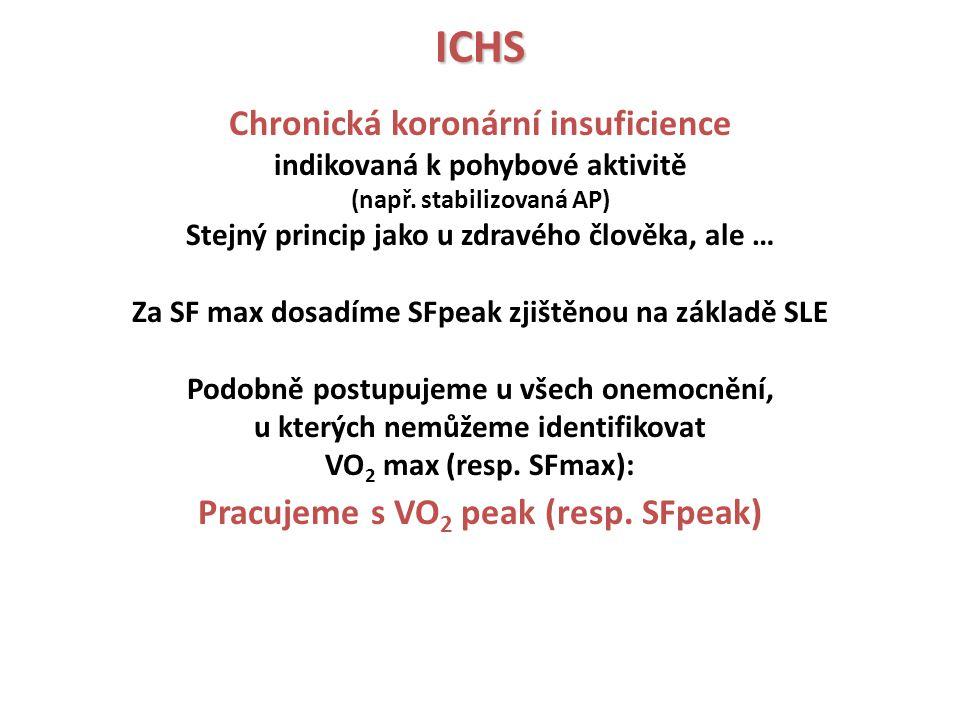 ICHS Chronická koronární insuficience indikovaná k pohybové aktivitě (např. stabilizovaná AP) Stejný princip jako u zdravého člověka, ale … Za SF max