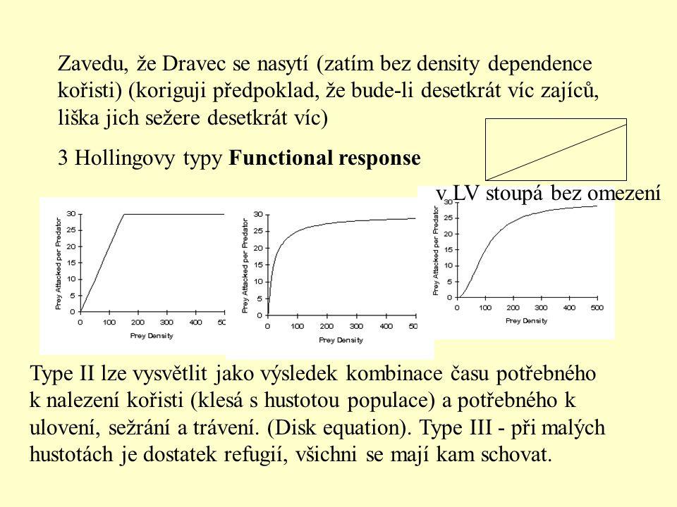 Type II response sama o sobě vede k destabilizaci