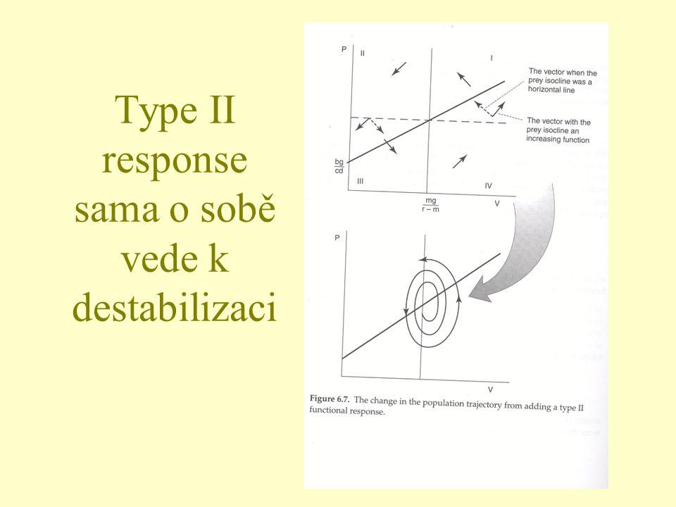 Společná aplikace Density dependence a Functional response vede na stabilní cyklus - cyklické změny, jejichž velikost nezávisí na počátečních podmínkách.