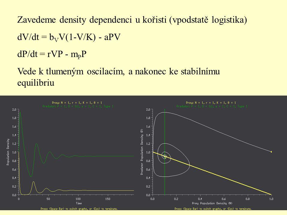 Zavedu, že Dravec se nasytí (zatím bez density dependence kořisti) (koriguji předpoklad, že bude-li desetkrát víc zajíců, liška jich sežere desetkrát víc) 3 Hollingovy typy Functional response Type II lze vysvětlit jako výsledek kombinace času potřebného k nalezení kořisti (klesá s hustotou populace) a potřebného k ulovení, sežrání a trávení.