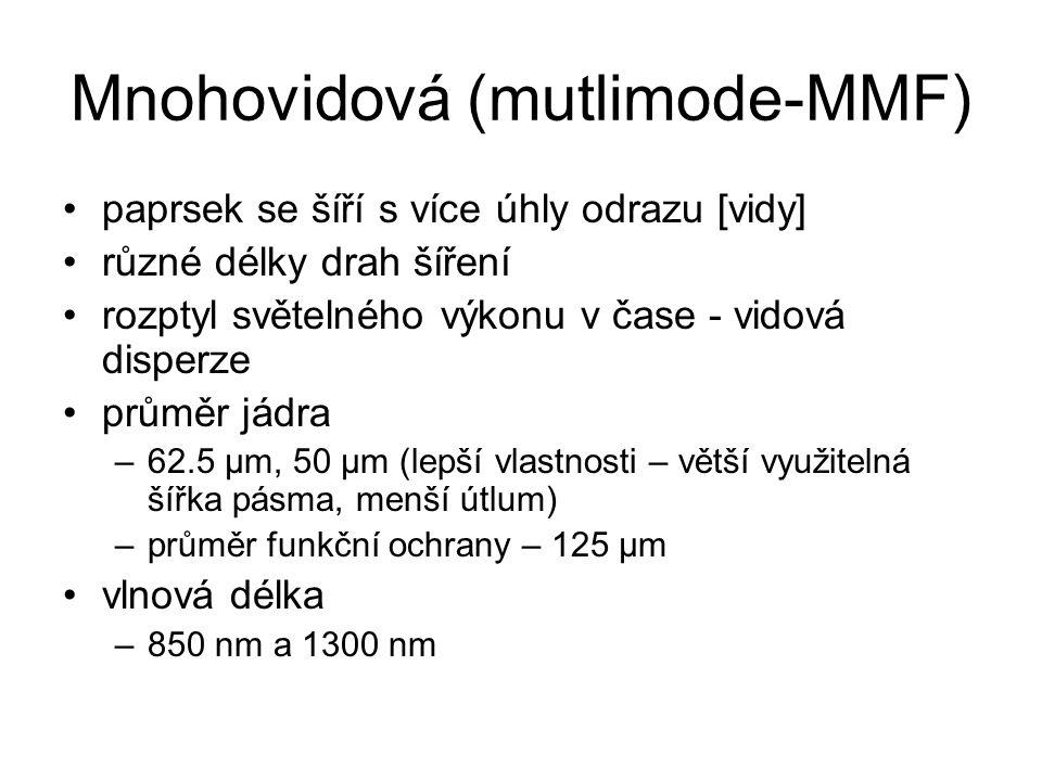 Jednovidová (single mode-SMF) snížení počtu vidů –snížení průměru jádra – ~ 10 µm –snížení poměru indexů lomu, –možnost použití větších frekvencí díky omezení vidové disperze.