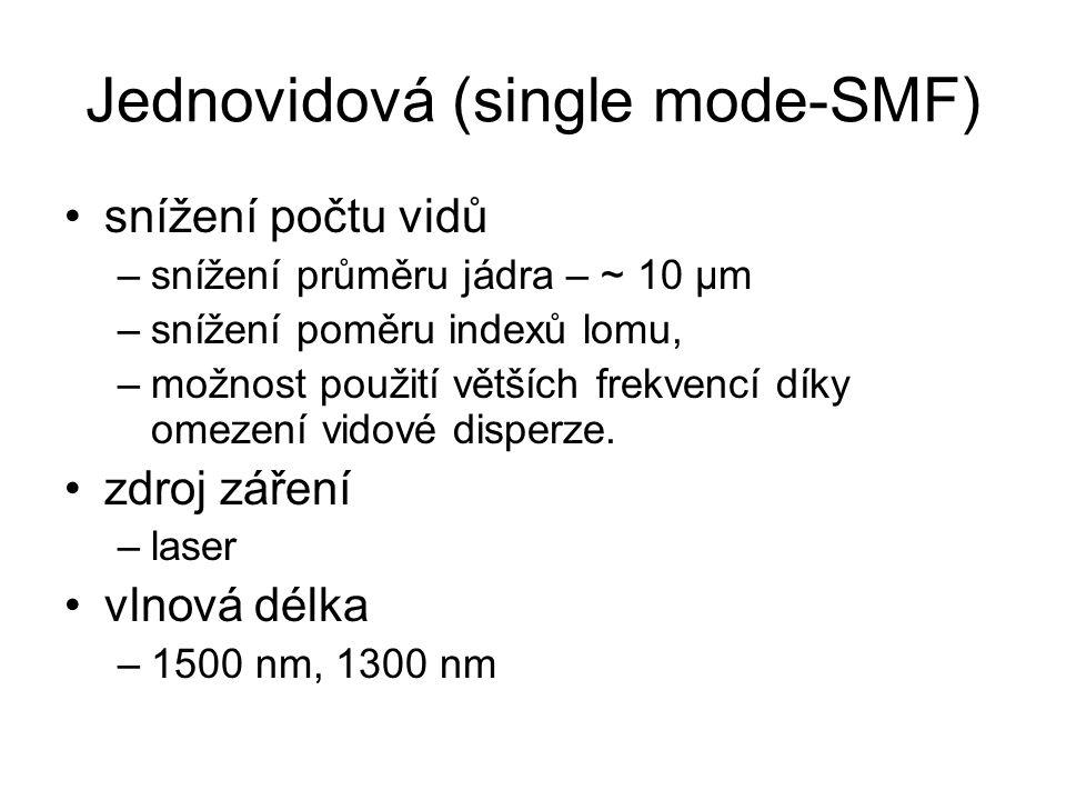 Jednovidová (single mode-SMF) snížení počtu vidů –snížení průměru jádra – ~ 10 µm –snížení poměru indexů lomu, –možnost použití větších frekvencí díky
