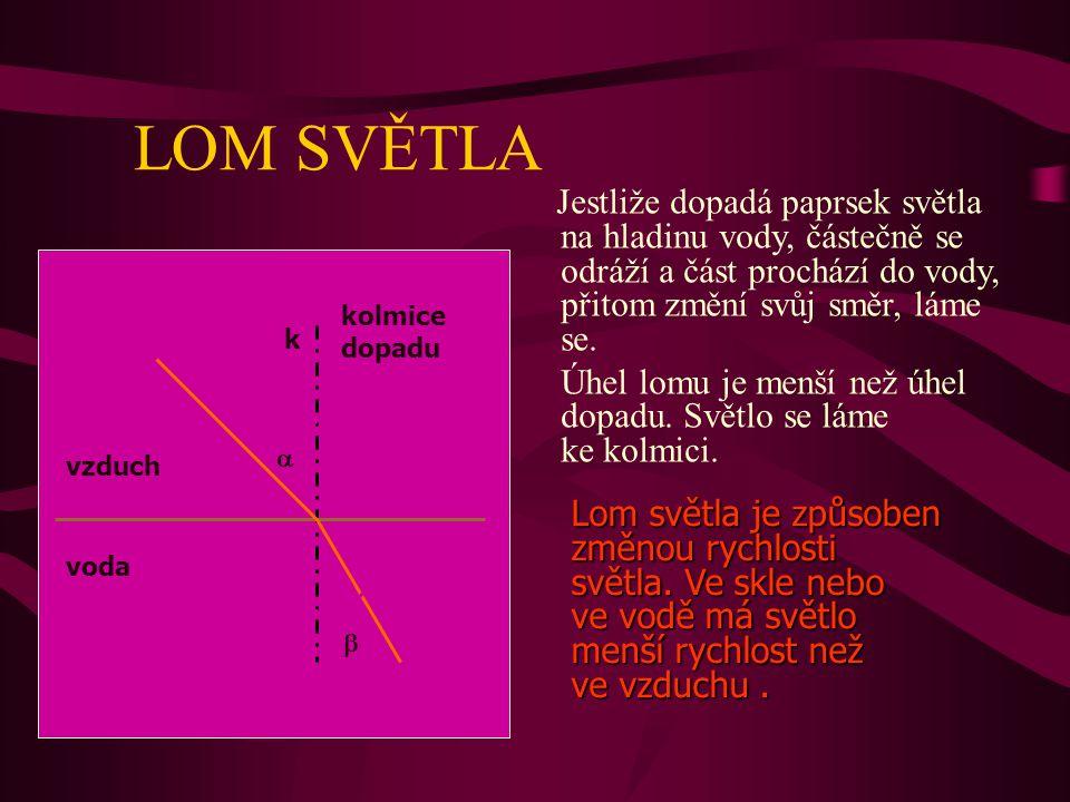 Fyzika 8. ročník Chování paprsků při přechodu mezi různými optickými prostředími Lom světla