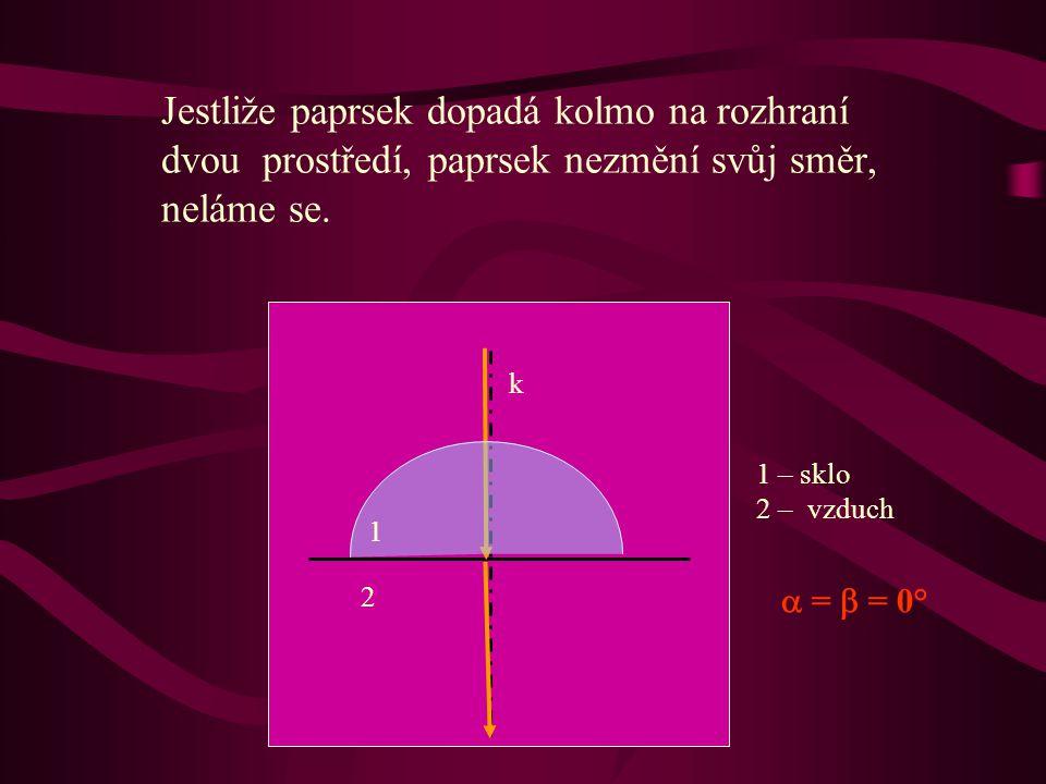 Postupuje – li paprsek do prostředí, ve kterém se světlo šíří větší rychlostí (např. z vody do vzduchu), nastane lom paprsku od kolmice.   k 1 2 1 –