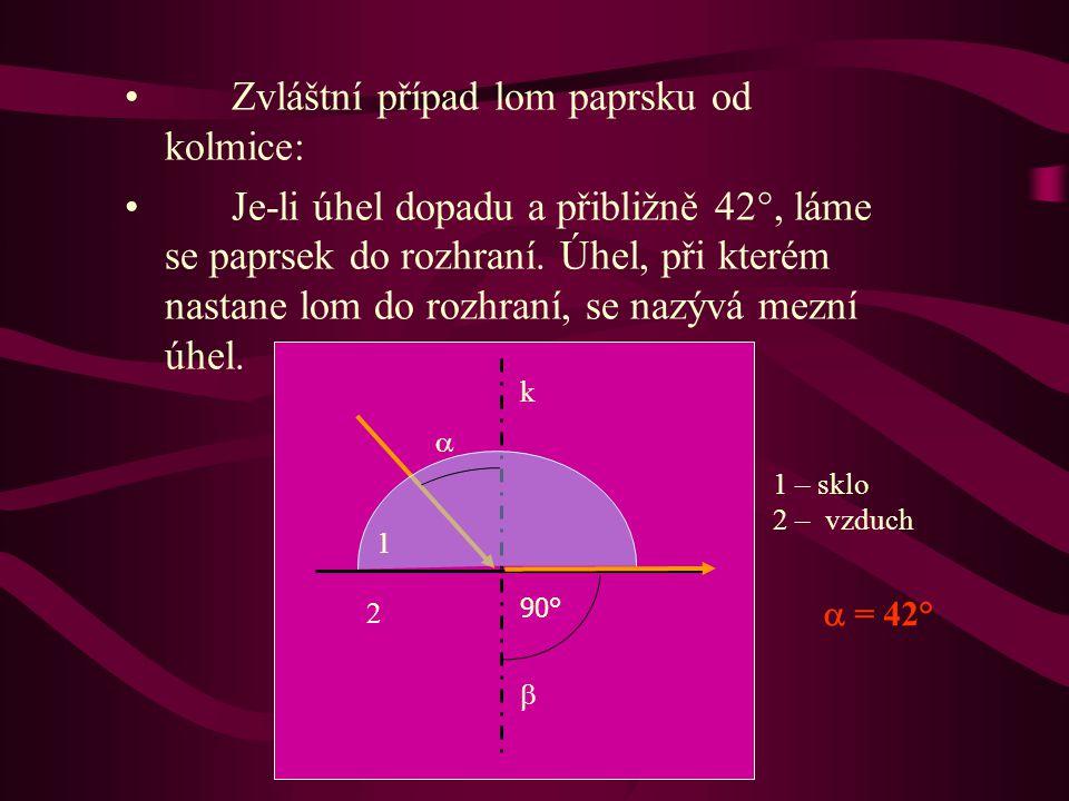 Jestliže paprsek dopadá kolmo na rozhraní dvou prostředí, paprsek nezmění svůj směr, neláme se. k 1 2 1 – sklo 2 – vzduch  =  = 0°