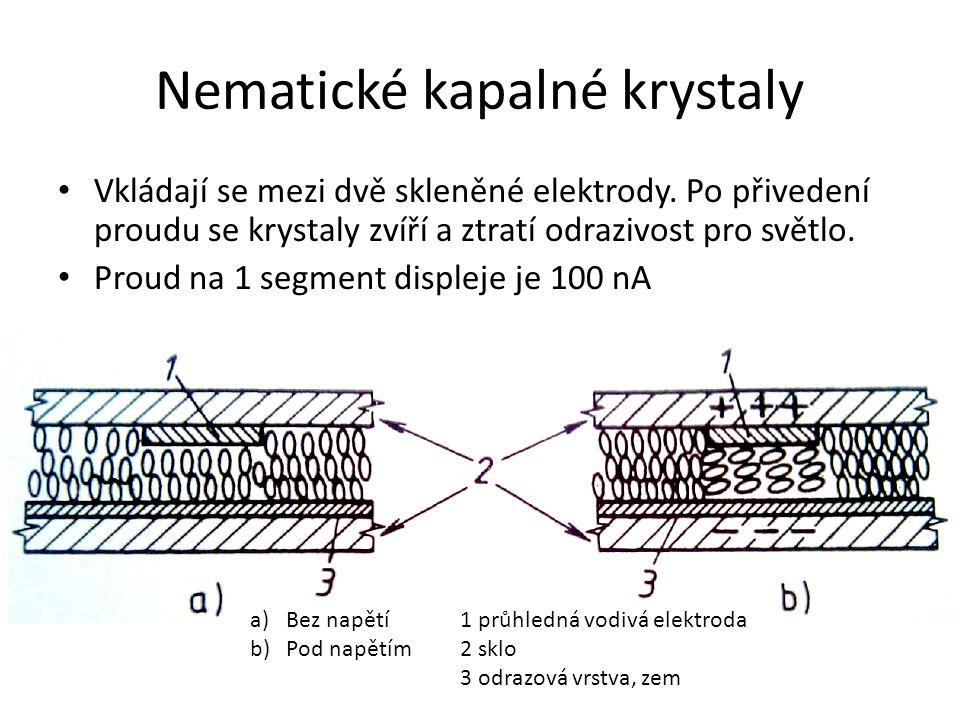 Nematické kapalné krystaly Vkládají se mezi dvě skleněné elektrody.