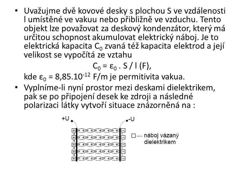 Uvažujme dvě kovové desky s plochou S ve vzdálenosti l umístěné ve vakuu nebo přibližně ve vzduchu.