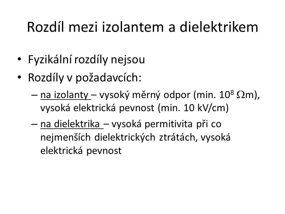 Rozdíl mezi izolantem a dielektrikem Fyzikální rozdíly nejsou Rozdíly v požadavcích: – na izolanty – vysoký měrný odpor (min.