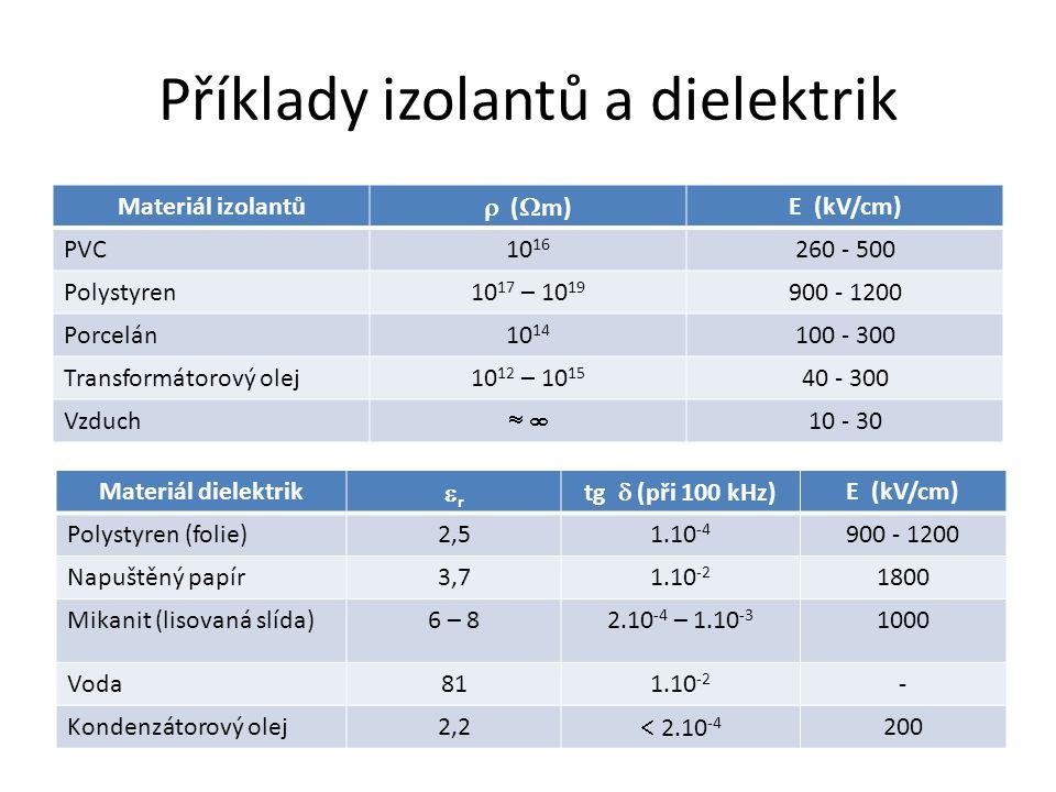 Příklady izolantů a dielektrik Materiál izolantů  (  m) E (kV/cm) PVC10 16 260 - 500 Polystyren10 17 – 10 19 900 - 1200 Porcelán10 14 100 - 300 Transformátorový olej10 12 – 10 15 40 - 300 Vzduch    10 - 30 Materiál dielektrik rr tg  (při 100 kHz) E (kV/cm) Polystyren (folie)2,51.10 -4 900 - 1200 Napuštěný papír3,71.10 -2 1800 Mikanit (lisovaná slída)6 – 82.10 -4 – 1.10 -3 1000 Voda811.10 -2 - Kondenzátorový olej2,2  2.10 -4 200