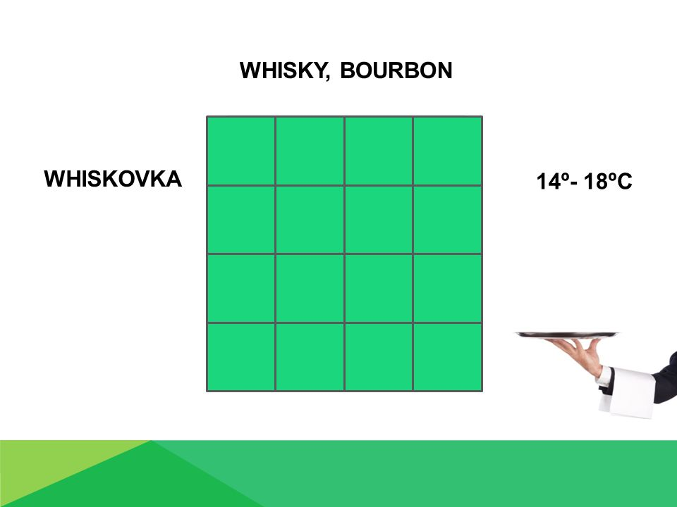 WHISKOVKA WHISKY, BOURBON 14º- 18ºC
