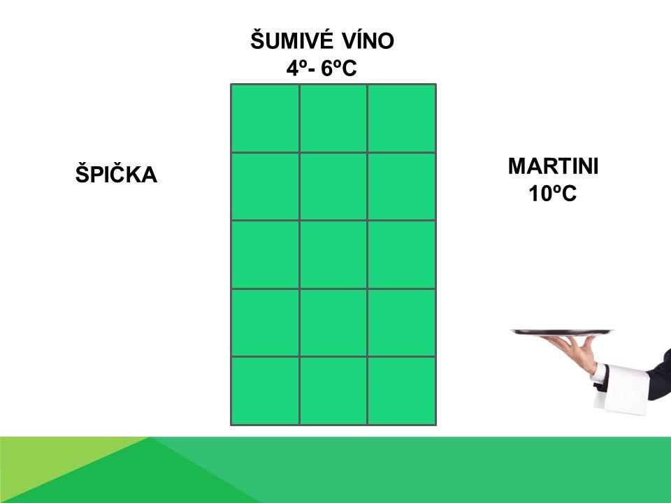 ŠPIČKA ŠUMIVÉ VÍNO 4º- 6ºC MARTINI 10ºC
