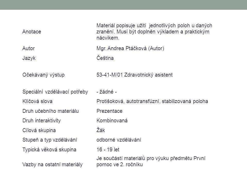 Anotace Materiál popisuje užití jednotlivých poloh u daných zranění.