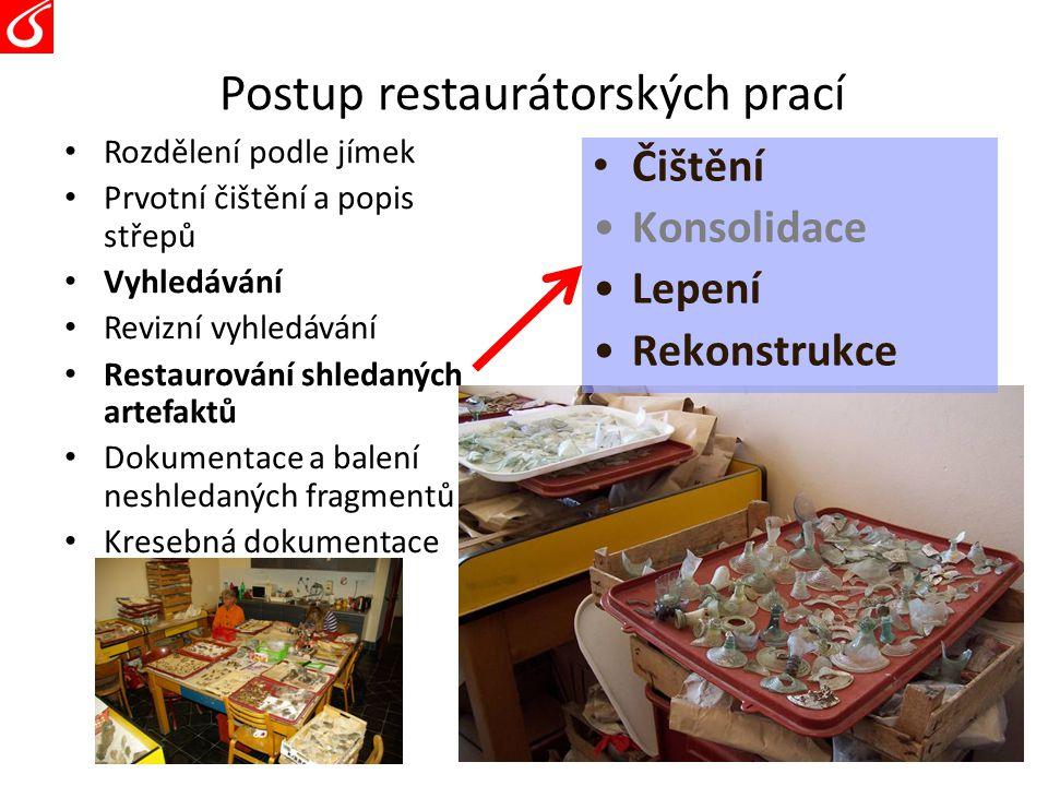Postup restaurátorských prací Rozdělení podle jímek Prvotní čištění a popis střepů Vyhledávání Revizní vyhledávání Restaurování shledaných artefaktů D