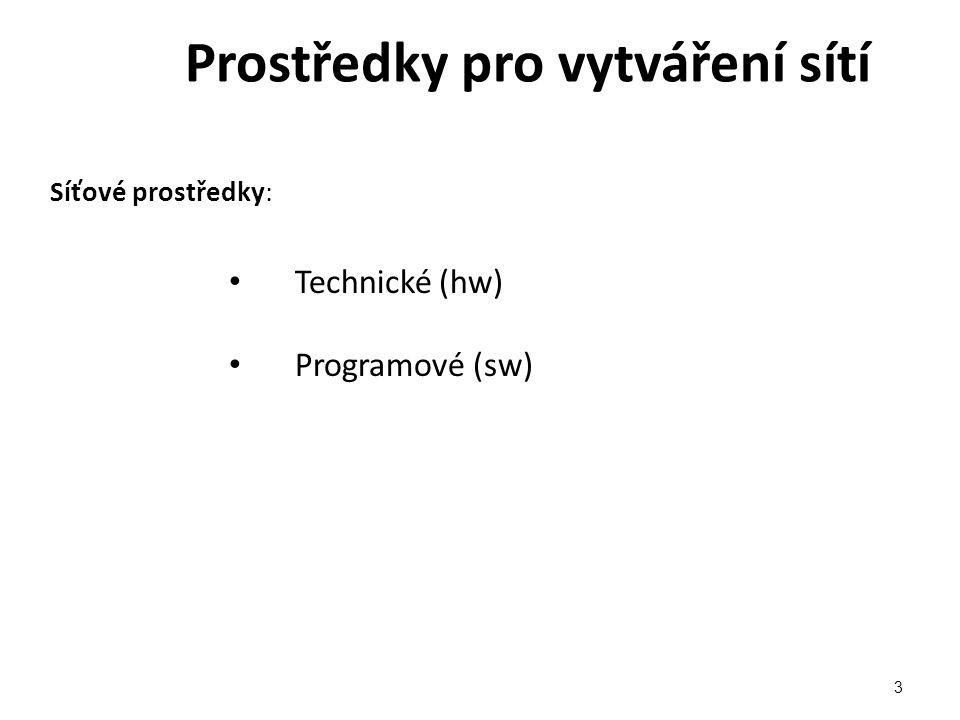 Prostředky pro vytváření sítí Síťové prostředky: Technické (hw) Programové (sw) 3