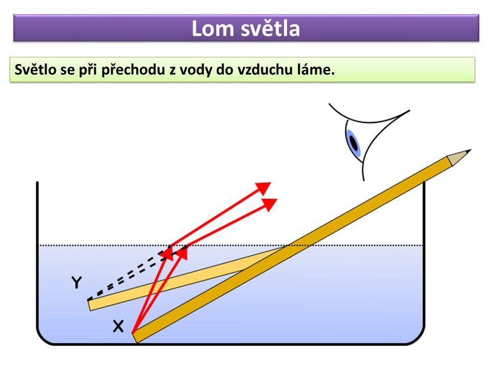 Lom světla Lom světla ke kolmici Rozlišujeme dva druhy lomu světla: vzduch sklo k - kolmice α β K lomu světla ke kolmici dojde, prochází-li světlo do prostředí, ve kterém se šíří menší rychlostí než v původním prostředí.