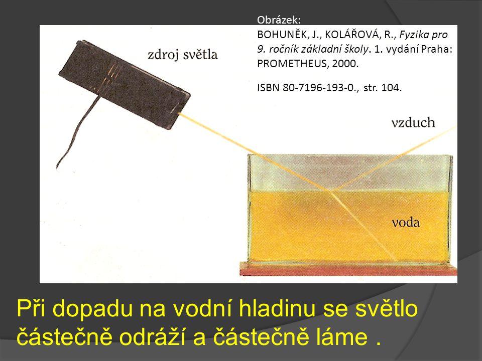 Při dopadu na vodní hladinu se světlo částečně odráží a částečně láme. Obrázek: BOHUNĚK, J., KOLÁŘOVÁ, R., Fyzika pro 9. ročník základní školy. 1. vyd