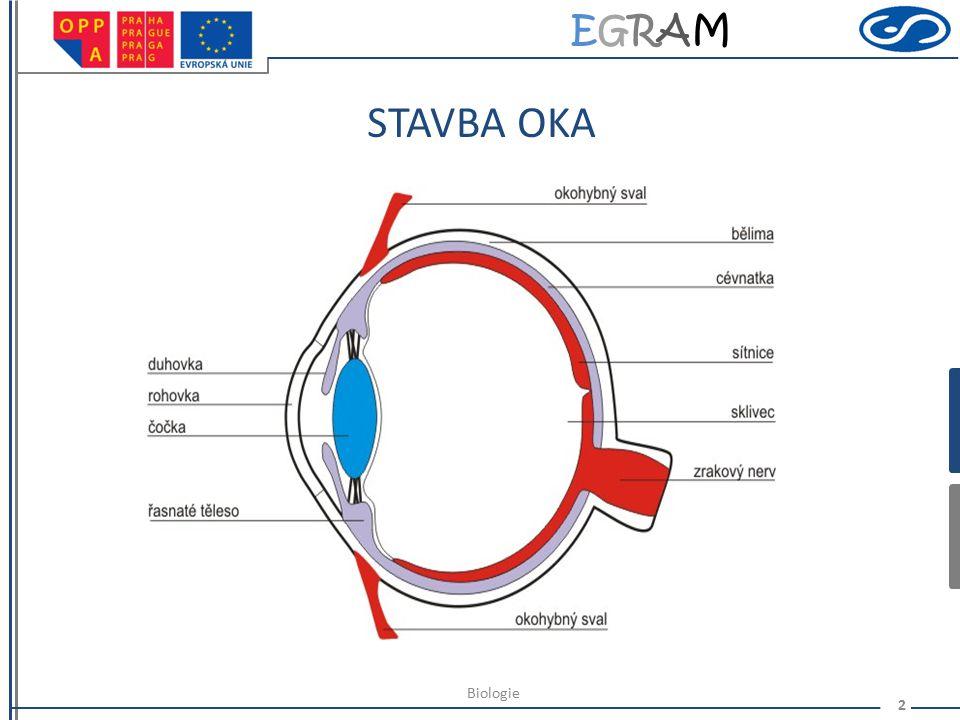 EGRAMEGRAM Oko a oční zkouška úvodní prezentace k hodině s využitím aplikace EyeXam pro iPad 1 Biologie