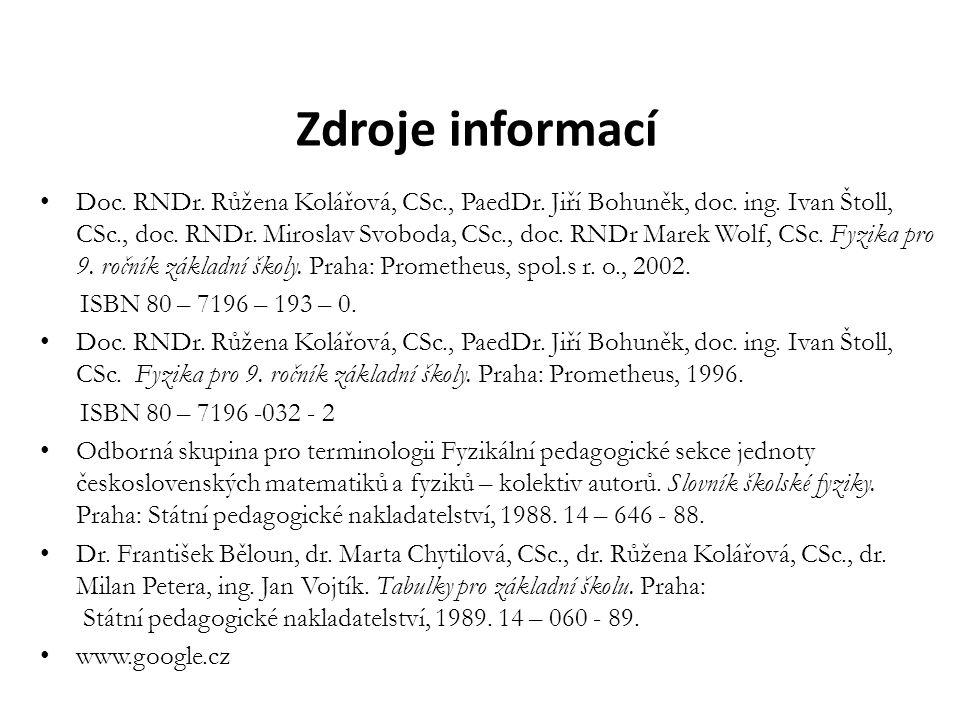 Zdroje informací Doc. RNDr. Růžena Kolářová, CSc., PaedDr. Jiří Bohuněk, doc. ing. Ivan Štoll, CSc., doc. RNDr. Miroslav Svoboda, CSc., doc. RNDr Mare