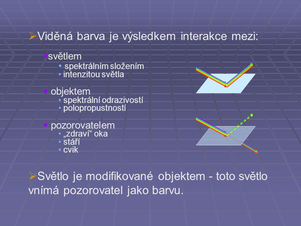  Viděná barva je výsledkem interakce mezi:  světlem spektrálním složením intenzitou světla  objektem spektrální odrazivostí polopropustností  pozo