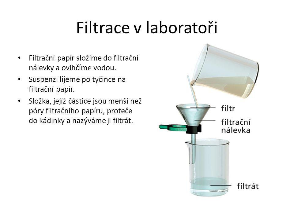 Filtrace v laboratoři Filtrační papír složíme do filtrační nálevky a ovlhčíme vodou. Suspenzi lijeme po tyčince na filtrační papír. Složka, jejíž část
